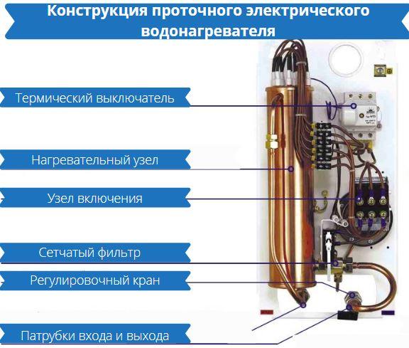Конструкция проточного электрического водонагревателя
